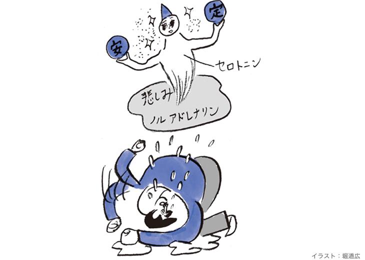 tcoe02_3