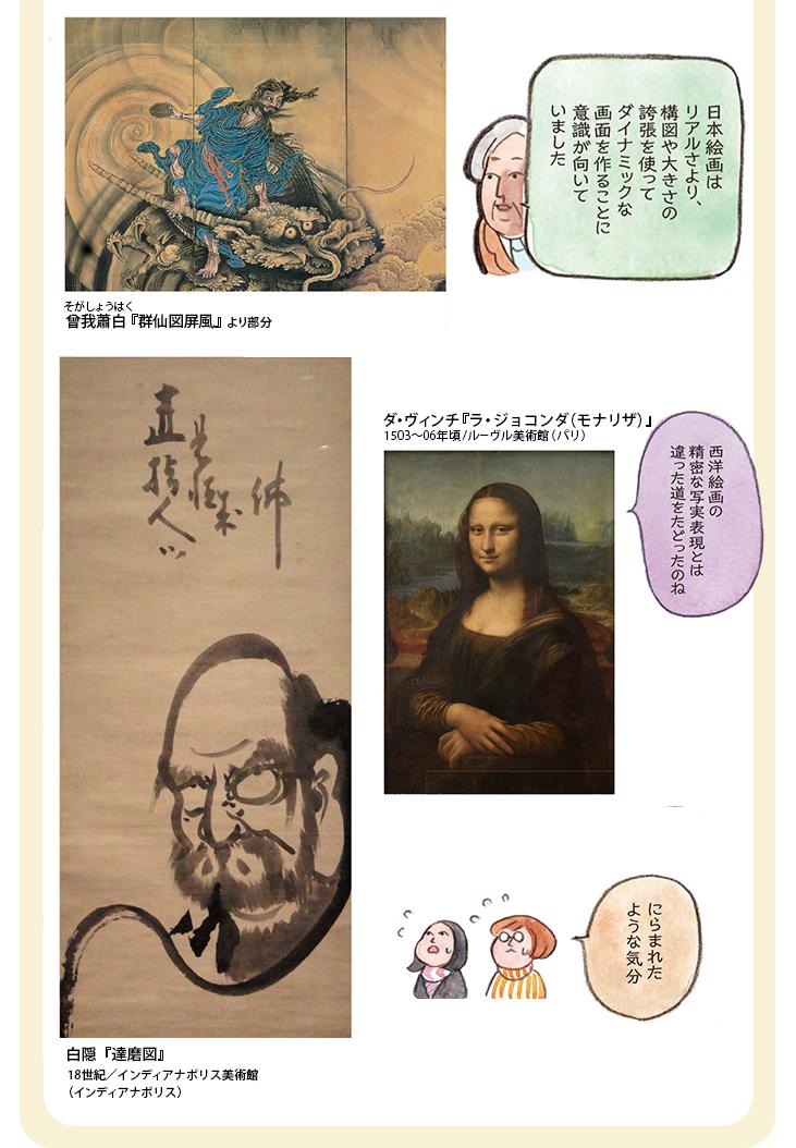 日本絵画はリアルさより、構図や大きさの誇張を使ってダイナミックな画面を作ることに意識が向いていました 西洋絵画の精密な写実表現とは違った道をたどったのね 曾我蕭白『群仙図屏風』より部分 ダ・ヴィンチ『ラ・ジョコンダ(モナリザ)』 1503~06年頃/ルーヴル美術館(パリ) 白隠『達磨図』 18世紀/インディアナポリス美術館 (インディアナポリス)