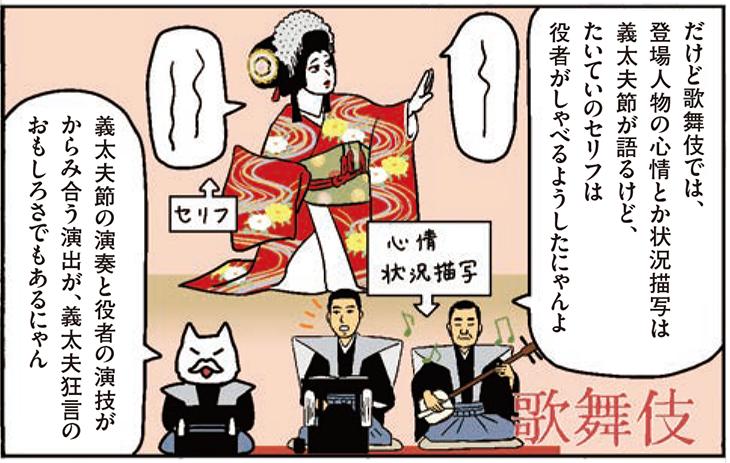 だけど歌舞伎では、登場人物の心情とか状況描写は義太夫節が語るけど、たいていのセリフは役者がしゃべるようにしたにゃんよ 義太夫節の演奏と役者の演技がからみ合う演出が、義太夫狂言のおもしろさでもあるにゃん