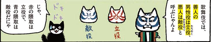 歌舞伎では、善人の男性役は立役(たちやく)、悪人は敵役(かたきやく)と呼ぶにゃんよ じゃ、赤の隈取は立役で、青の隈取は敵役だにゃ