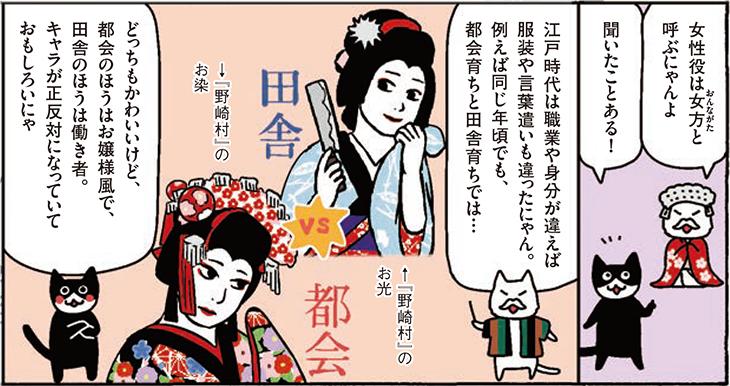 女性役は女方(おんながた)と呼ぶにゃんよ 聞いたことある! 江戸時代は職業や身分が違えば、服装や言葉遣いも違ったにゃん。例えば同じ年頃でも、都会育ちと田舎育ちでは… どっちもかわいいけど、都会のほうはお嬢様風で、田舎のほうは働き者。キャラが正反対になっていておもしろいにゃ。