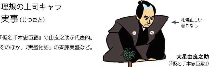 理想の上司キャラ 実事(じつごと) 『仮名手本忠臣蔵』の由良之助が代表的。そのほか、『実盛物語』の斉藤実盛など。