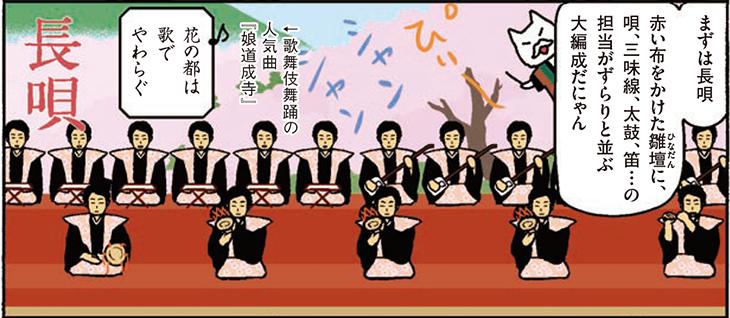 まずは長唄 赤い布をかけた雛壇(ひなだん)に、唄、三味線、太鼓、笛…の担当がずらりと並ぶ大編成だにゃん