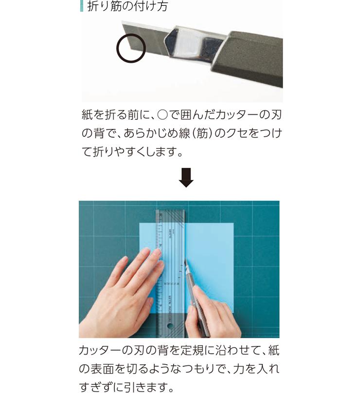 折り筋の付け方 紙を折る前に、マルで囲んだカッターの刃の背で、あらかじめ線(筋)のクセをつけて折りやすくします。 そして、カッターの刃の背を定規に沿わせて、紙の表面を切るようなつもりで、力を入れすぎずに引きます。