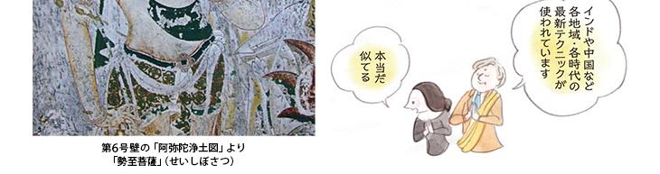 第6号壁の「阿弥陀浄土図」より 「勢至菩薩」(せいしぼさつ) インドや中国など各地域・各時代の最新テクニックが使われています 本当だ似てる