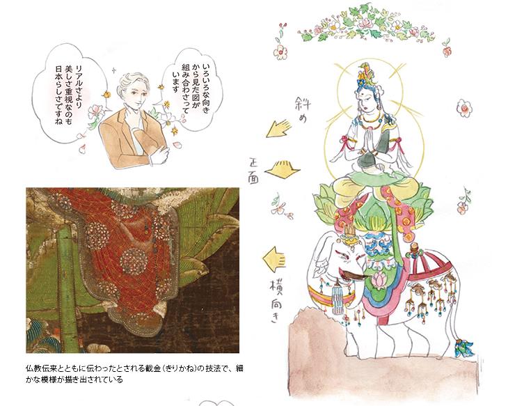 いろいろな向きから見た図が組み合わさっています リアルより美しさ重視なのも日本らしさですね 仏教伝来とともに伝わったとされる截金(きりかね)の技法で、細かな模様が描き出されている