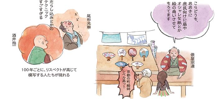 俵屋宗達 こらどうも、おおきに庶民向けに扇やオシャレな紙とか絵の商いさせてもろてます 京都の町絵師、レベル高っ! 尾形光琳 酒井抱一 たらし込みとかのテクニックすごすぎる 100年ごとに、リスペクトが高じて模写する人たちが現れる