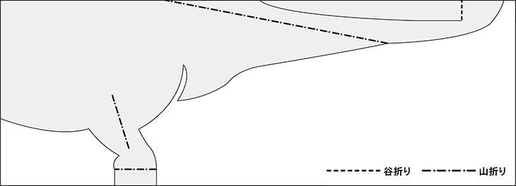 胴体・足の型紙