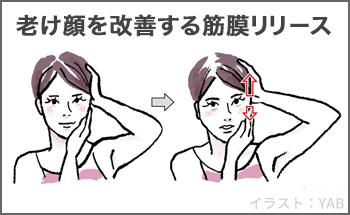 老け顔を改善する筋膜リリース