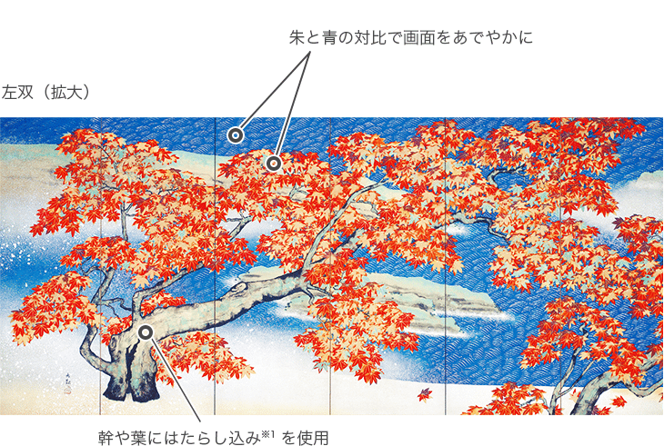 左双(拡大) 朱と青の対比で画面をあでやかに 幹や葉にはたらし込みを使用