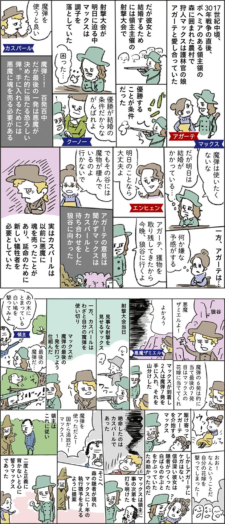 魔弾の射手 | よみもの.com