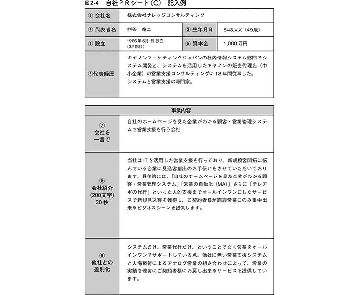 marketing08-2